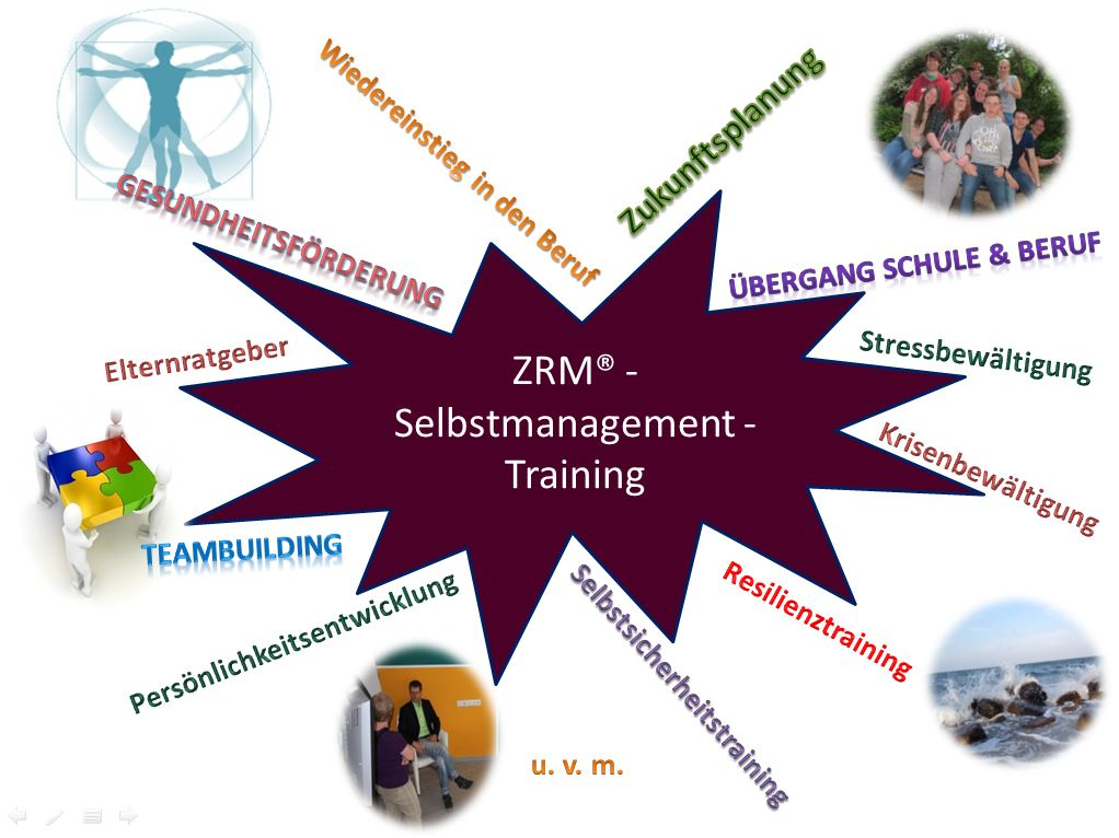 selbstbestimmt.life ZRM Selbstmanagement Training, Coaching, Persönlichkeitsentwicklung, Recklinghausen, NRW